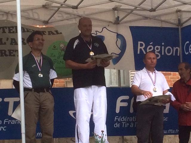 Résultats du Championnat de France Nature