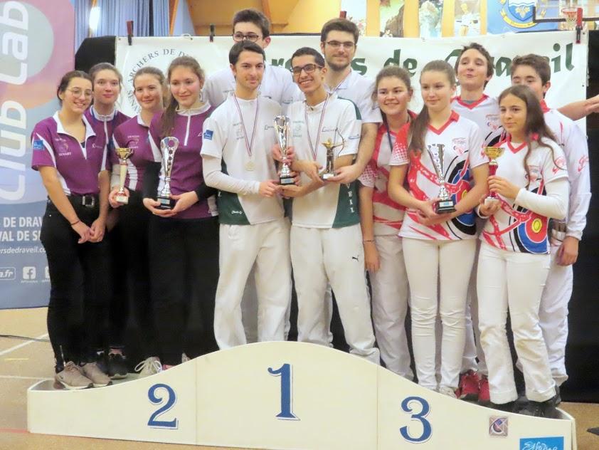 Championnat départemental Salle Jeunes